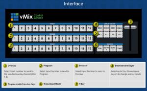 vMix Key